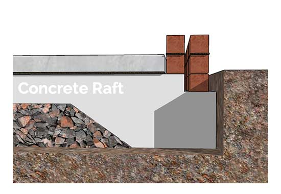 Raft Foundations for Home Extensions Explained